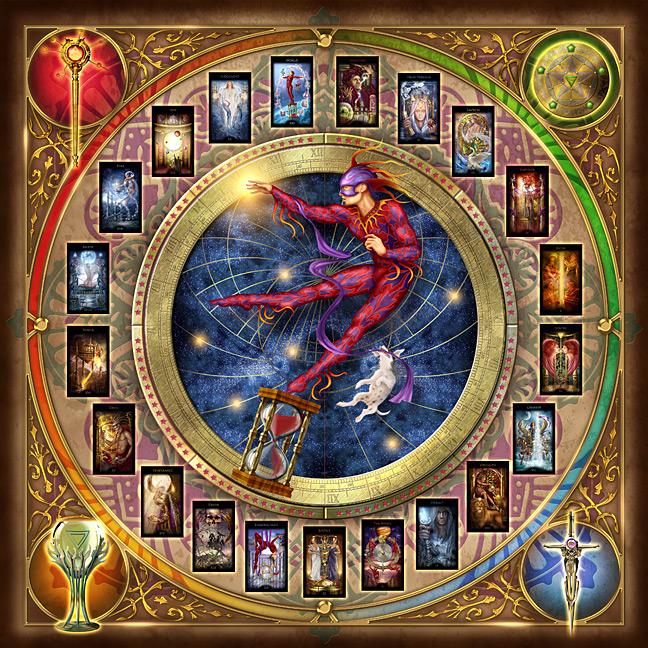 Вводная к разделу «Vitality – 22 энергии жизни»